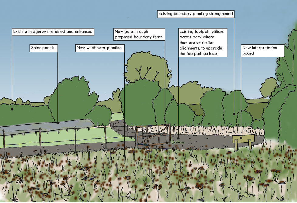 Sketch view from the footpath within The Channel Green Corridor
